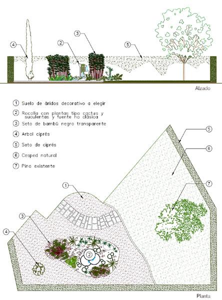 azuljardines.com_diseño_jardines_jardin_proyecto